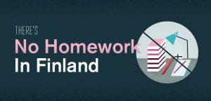 No Homework Country