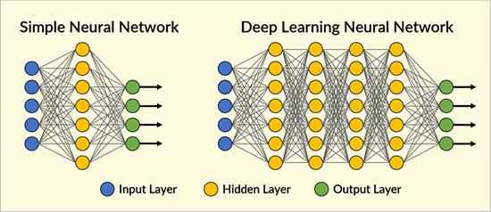 deep-learning-chart
